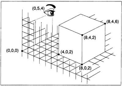Consciousness explained malvernweather Images