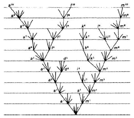 An essay arguing the points of charles darwin on the origin of species